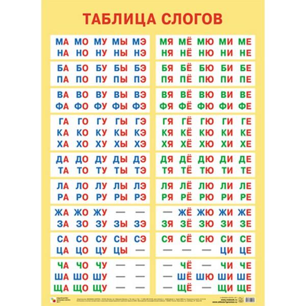 Плакат - Таблица слоговРазвивающие пособия и умные карточки<br>Плакат - Таблица слогов<br>