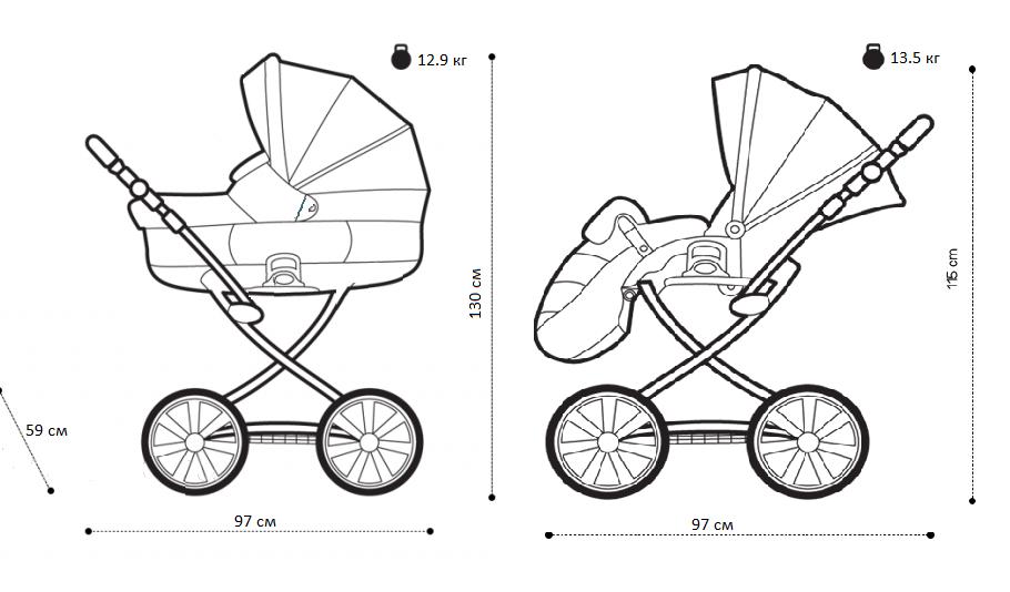 Ширина коляски для новорожденных