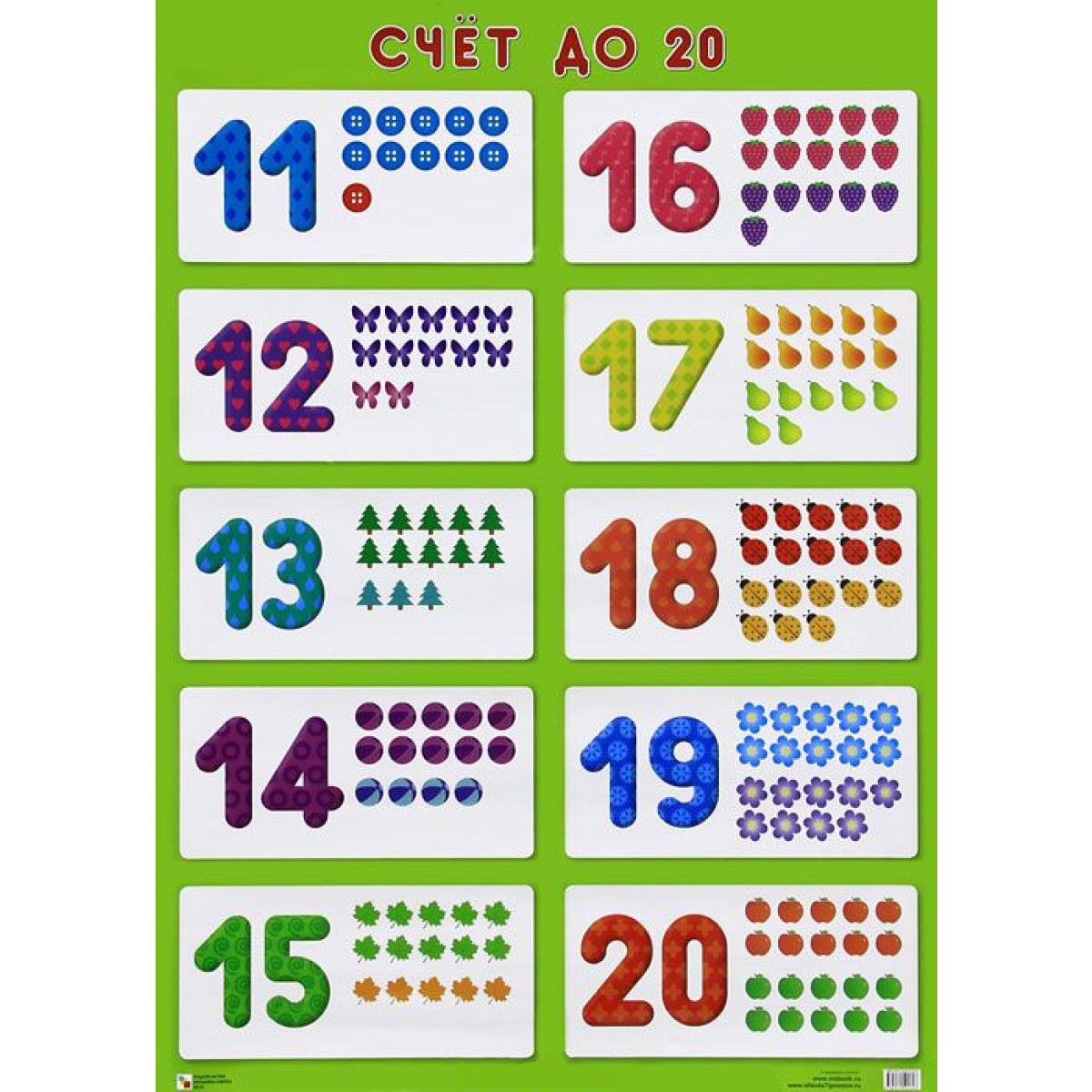 Плакат - Счет до 20Учим буквы и цифры<br>Плакат - Счет до 20<br>
