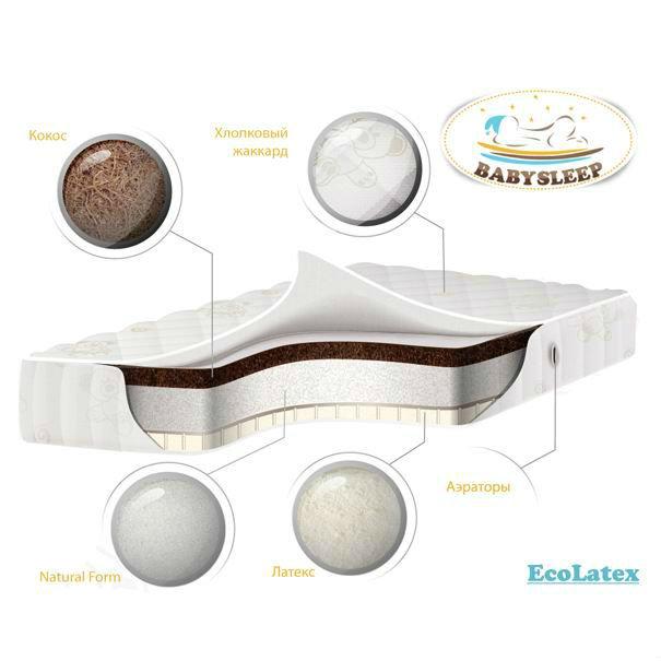 Купить Детский матрас премиум класса BabySleep – EcoLatex, Cotton