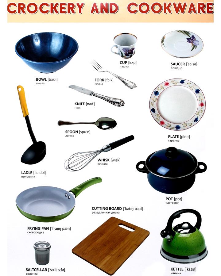 Плакат английский Crockery And Cookware, посудаАнглийский язык для детей<br>Плакат английский Crockery And Cookware, посуда<br>