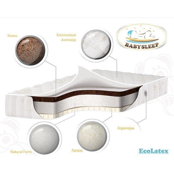 Купить Детский матрас премиум класса – EcoLatex, Cotton, BabySleep