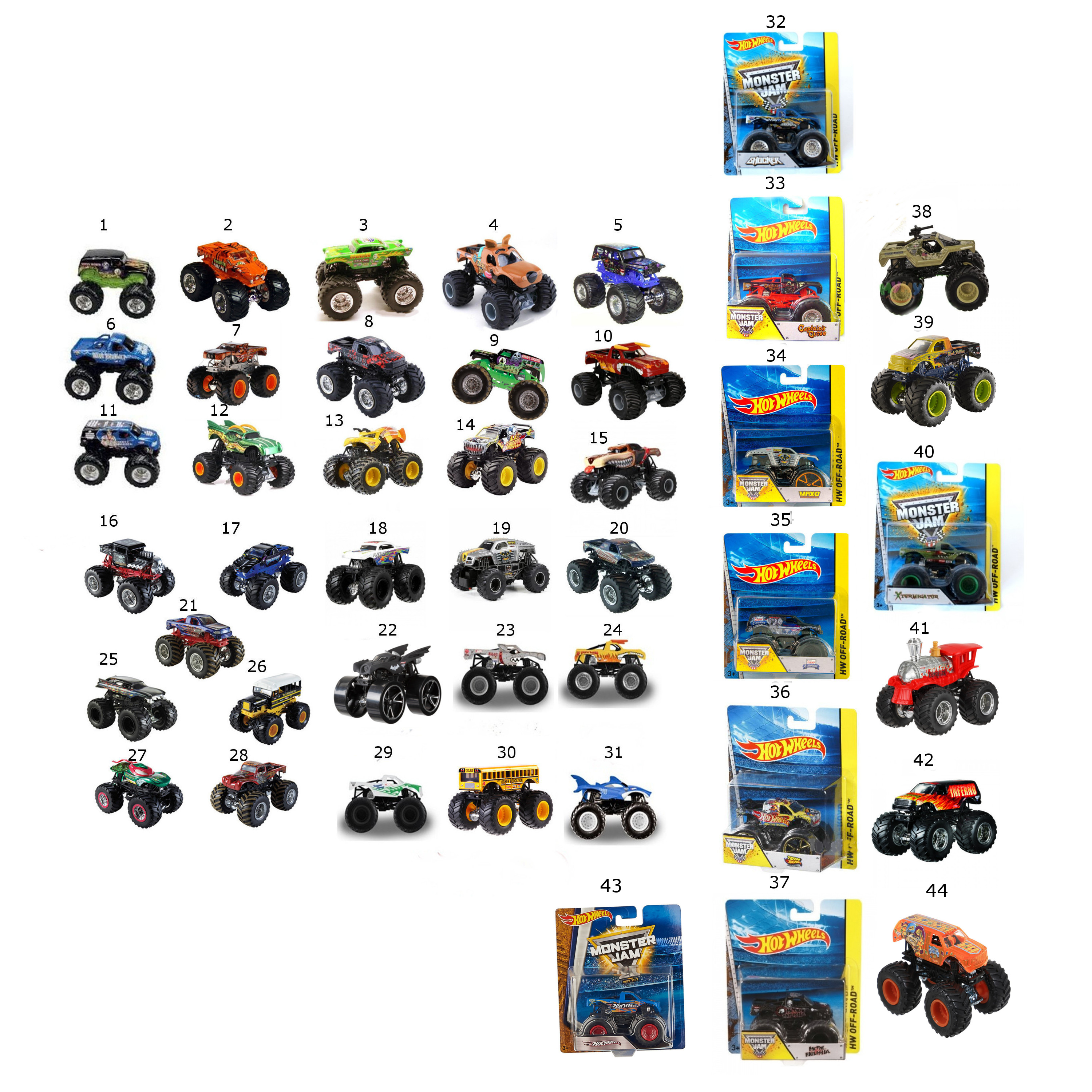 Hot Wheels. Машинка из серии Monster JamHot Wheels<br>Hot Wheels. Машинка из серии Monster Jam<br>