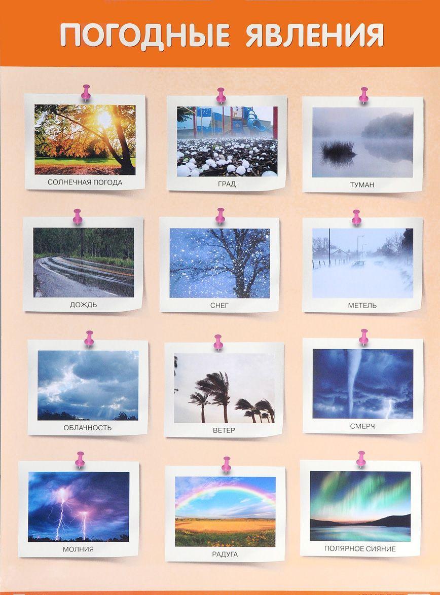 Плакат - Погодные явленияРазвивающие пособия и умные карточки<br>Плакат - Погодные явления<br>