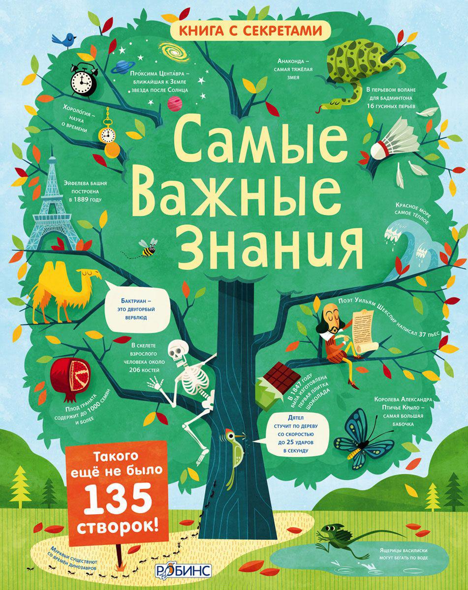 Книга с окошками - Самые важные знанияКнига знаний<br>Книга с окошками - Самые важные знания<br>