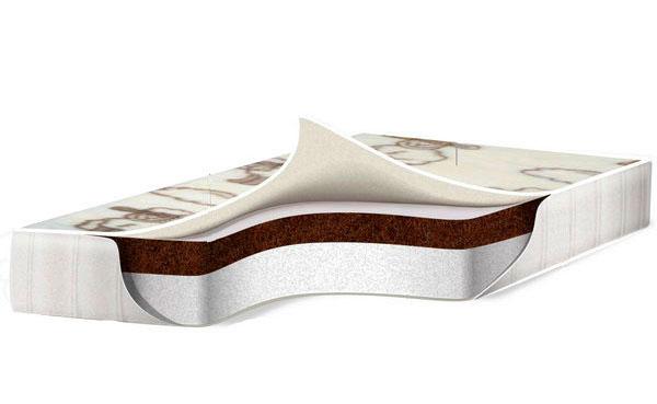 Купить Детский матрас премиум класса BabySleep Amarena Cotton, размер 120 х 60 см.