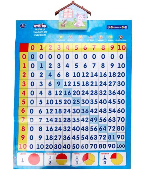 Электронный плакат – Таблица умножения и деления. Учим с Лунтиком - Планшеты, Электронные книги и плакаты, артикул: 128666