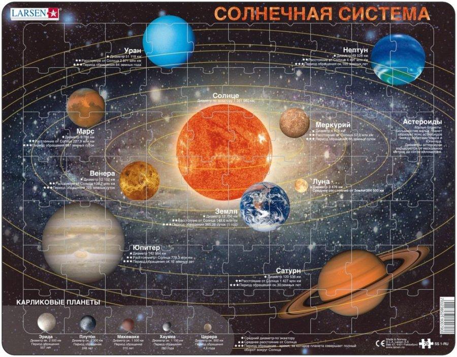 Купить Пазл - Солнечная система, 70 элементов, русский, Larsen