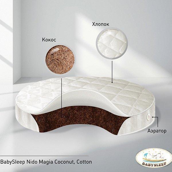 Детский матрас BabySleep - Nido Magia Coconut CottonМатрасы, одеяла, подушки<br>Детский матрас BabySleep - Nido Magia Coconut Cotton<br>