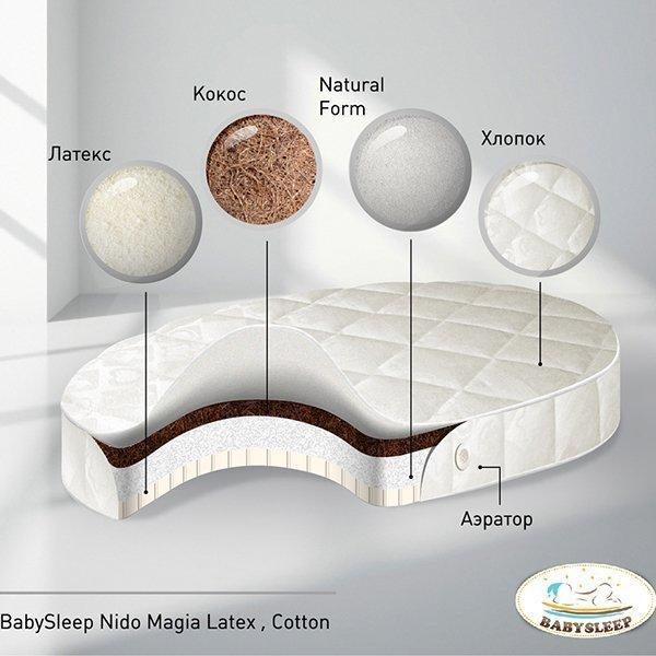 Купить Детский матрас BabySleep - Nido Magia Latex Cotton