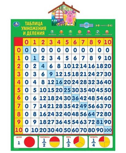 Плакат электронный обучающий  Таблицы умножения и деления. Учим с Лунтиком - Говорящие плакаты, артикул: 111584